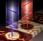 Nasze sukcesy -- zimny, ultraszybki zapis fotomagnetyczny (publikacja w Nature)