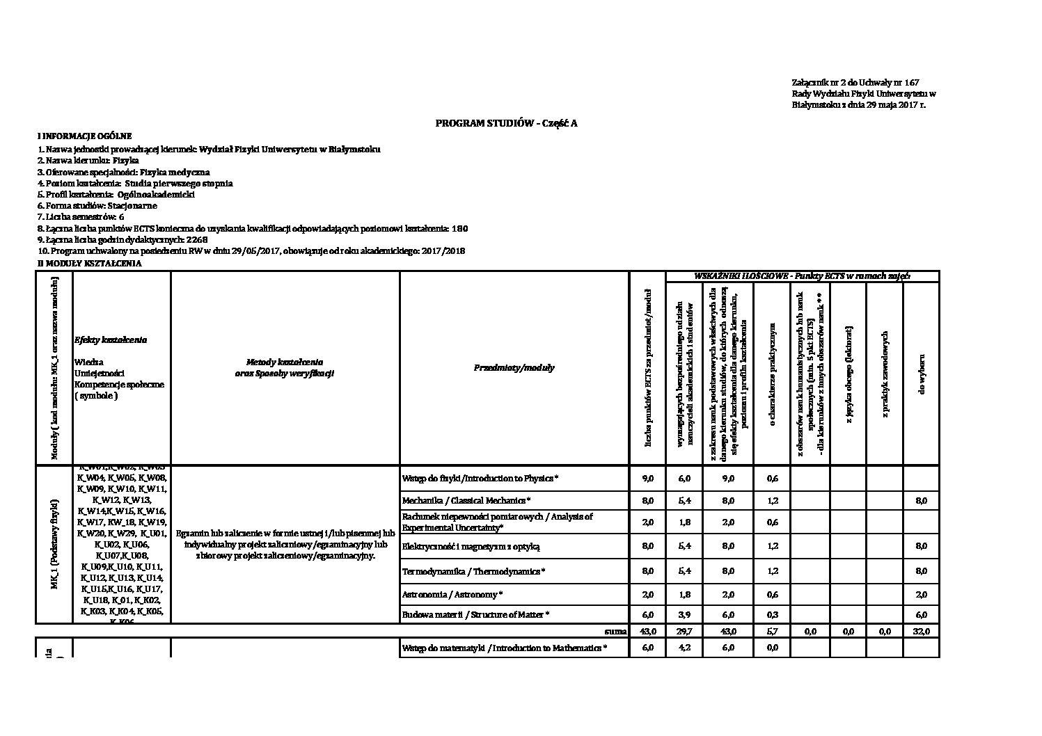Program studiów – Fizyka Medyczna I stopień część 2A (Nowe!)